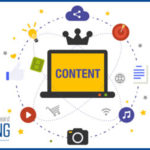 add content marketing strategy blog header