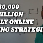 digital marketing strategies breakdown
